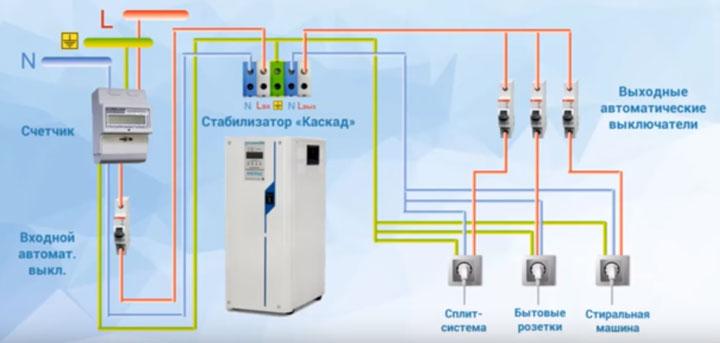 Стабилизатор напряжения схема подключения импульсный стабилизатор тока напряжения и