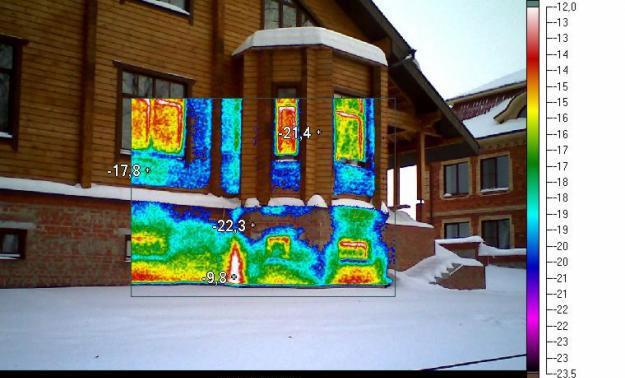 набор панорамноо изображения из кусочков при обследовании тепловизором