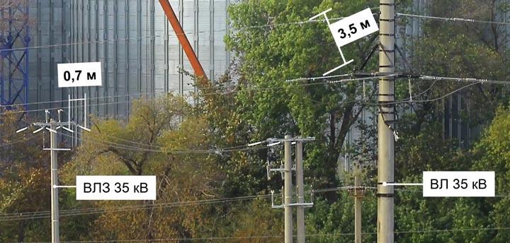 межфазное расстояние между проводами СИП-3 на ВЛЗ-35кв