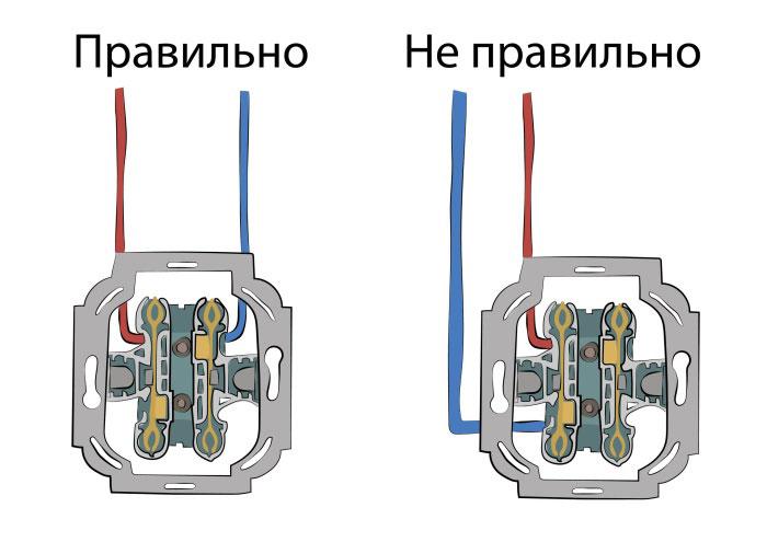 правильное и неправильное подключение кабеля розетки