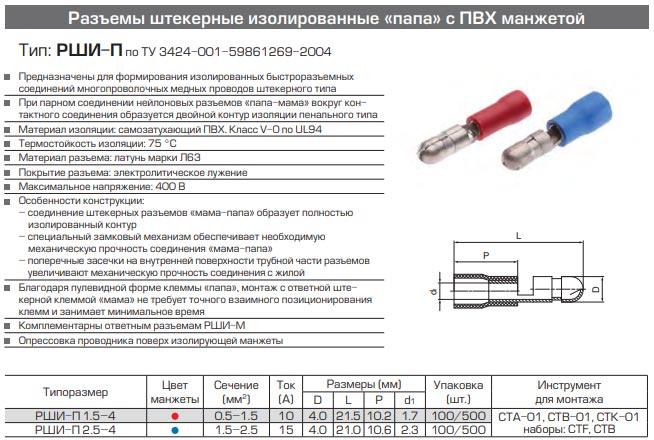 разъемы РШИП технические характеристики и размеры