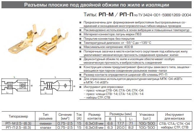 разъемы РП-М и РП-П технические характеристики и размеры