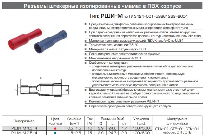 разъемы РШИ-М технические характеристики и размеры