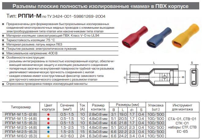 разъемы РППИ-М технические характеристики и размеры