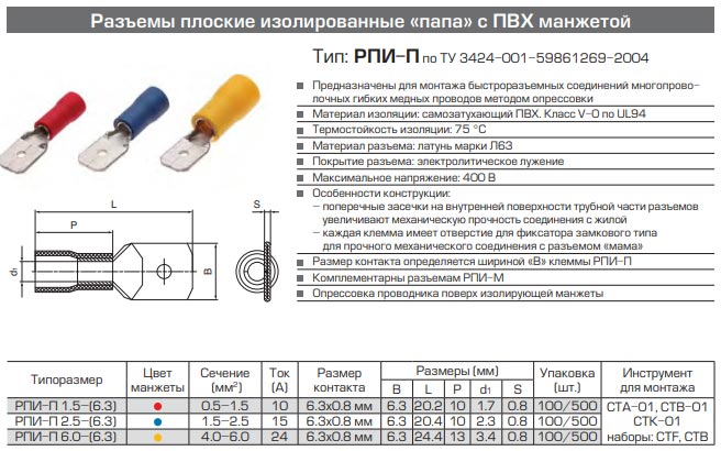 разъемы рпи-п технические характеристики и размеры