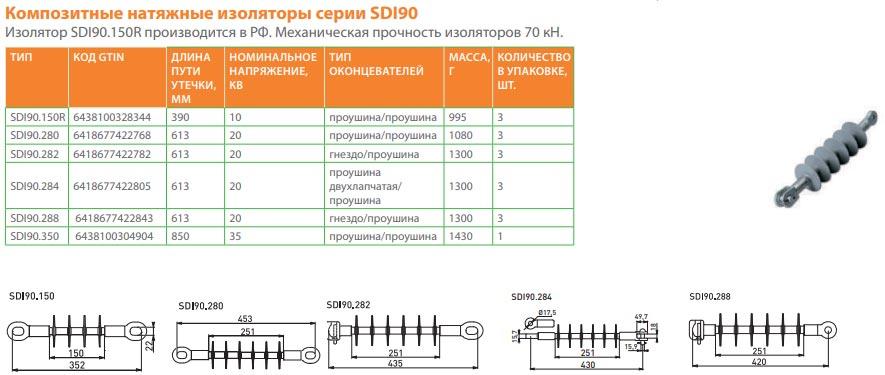 технические характеристики натяжного изолятора для СИП-3 Ensto SDI90