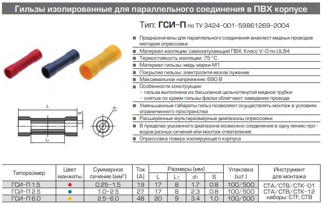 соединители ГСИ-П технические характеристики и размеры