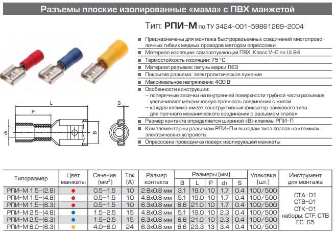 разъемы РПИ-М технические характеристики и размеры
