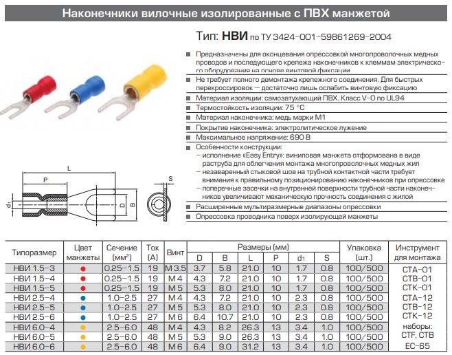 наконечники НВИ технические характеристики и размеры
