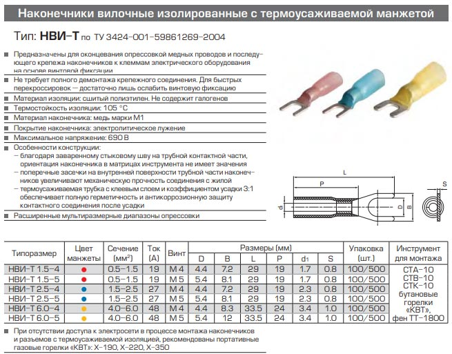 наконечники НВИ-Т технические характеристики и размеры
