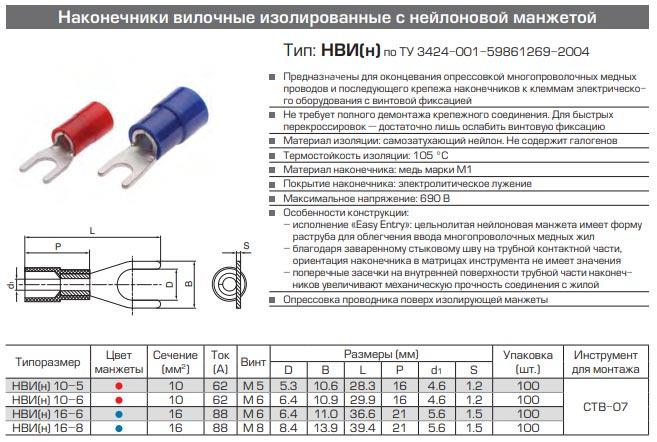 наконечник НВИ(н) технические характеристики и размер