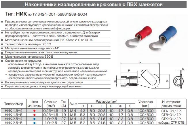 наконечники НИК технические характеристики и размеры