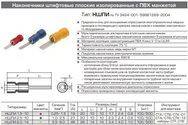 наконечники НШПИ технические характеристики и размеры