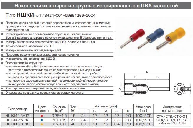 наконечники НШКИ технические характеристики и размеры
