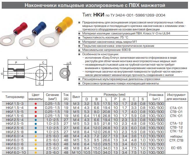 наконечники НКИ технические характеристики и размеры