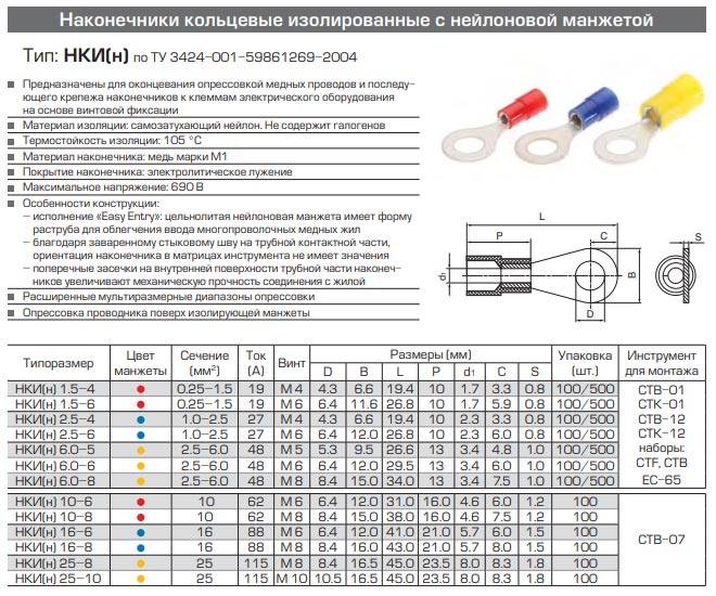 наконечники НКИ(н) технические характеристики и размеры
