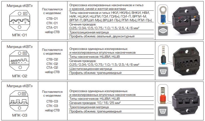 матрицы МПК-01 МПК-02 МПК-03 технические характеристики