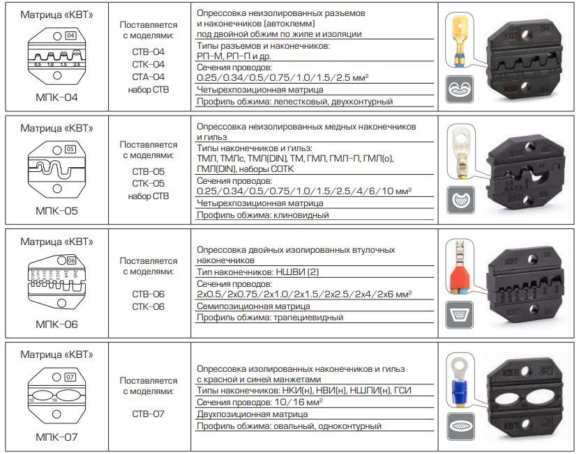 матрицы КВТ МПК-04 МПК-05 МПК-06 МПК-07 технические характеристики