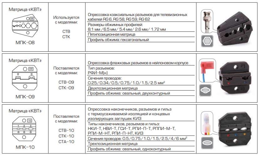 матрицы КВТ МПК-08 МПК-09 МПК-10 технические характеристики