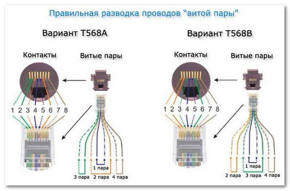 схема подключения Т568В
