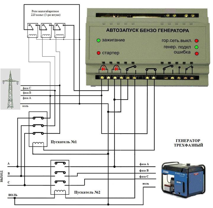 схема АВР запуска от генератора