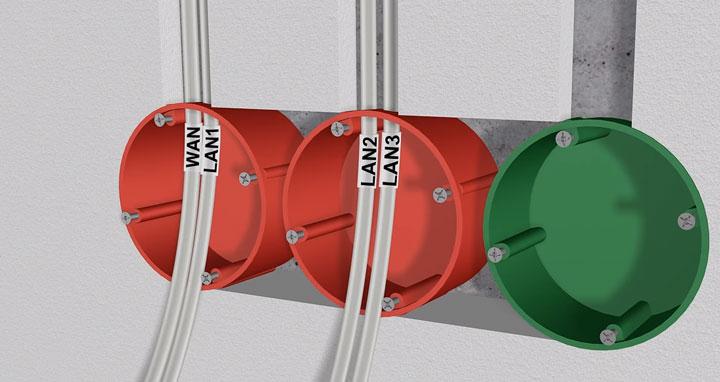 кабели LAN1 LAN2 LAN3 от вай фай роутера