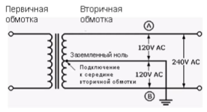 схема сетевого напряжения 120В в США