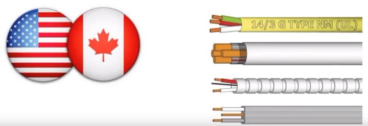 конструкция кабелей в Америке