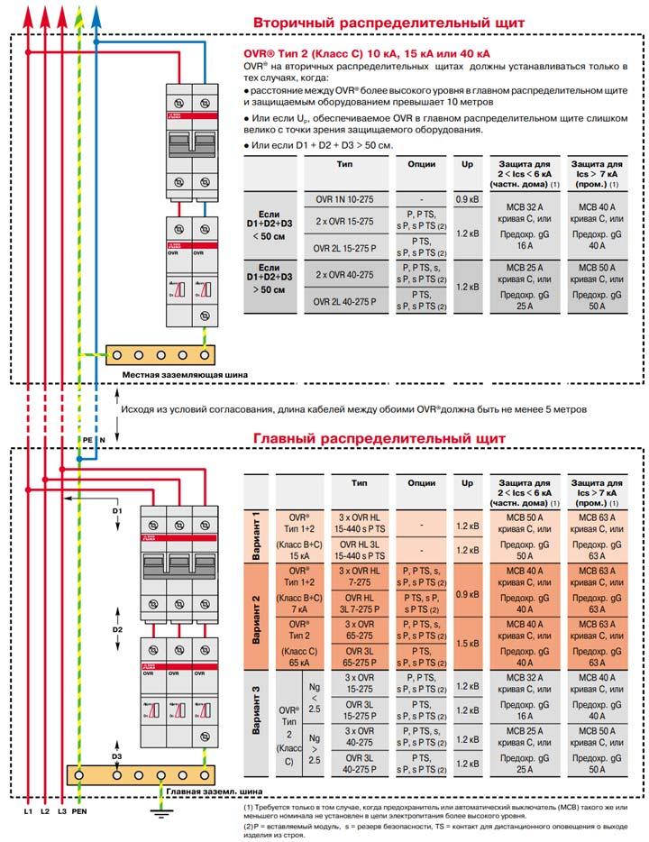 схема подключения узип ABB OVR в однофазном исполнении