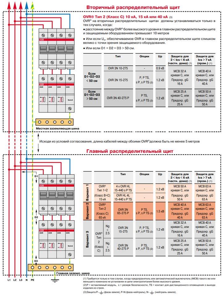 схема подключения трехфазного узип абб в щитовой дома и квартиры