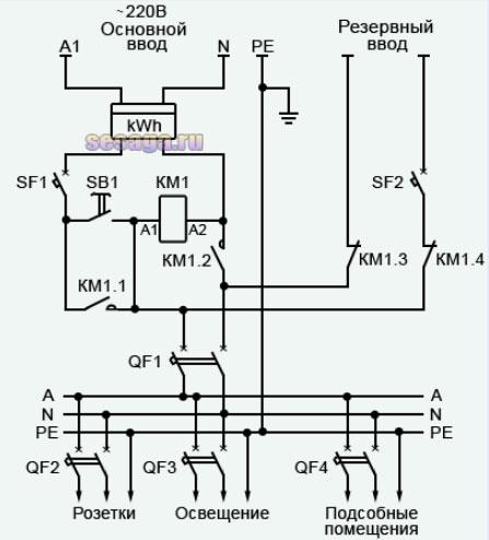 схема АВР с кнопкой запуска генератора