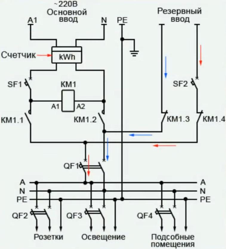 схема АВР для дома от генератора с разрывом нулевого провода