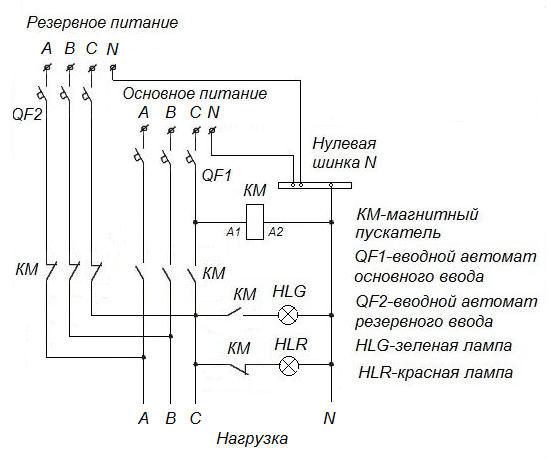 трехфазная схема АВР для дома на одном пускателе