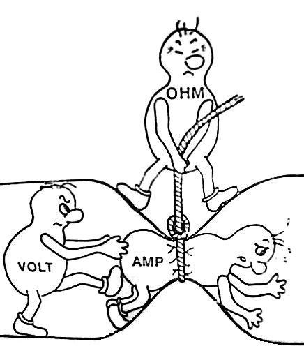 закон Ома наглядно на рисунке