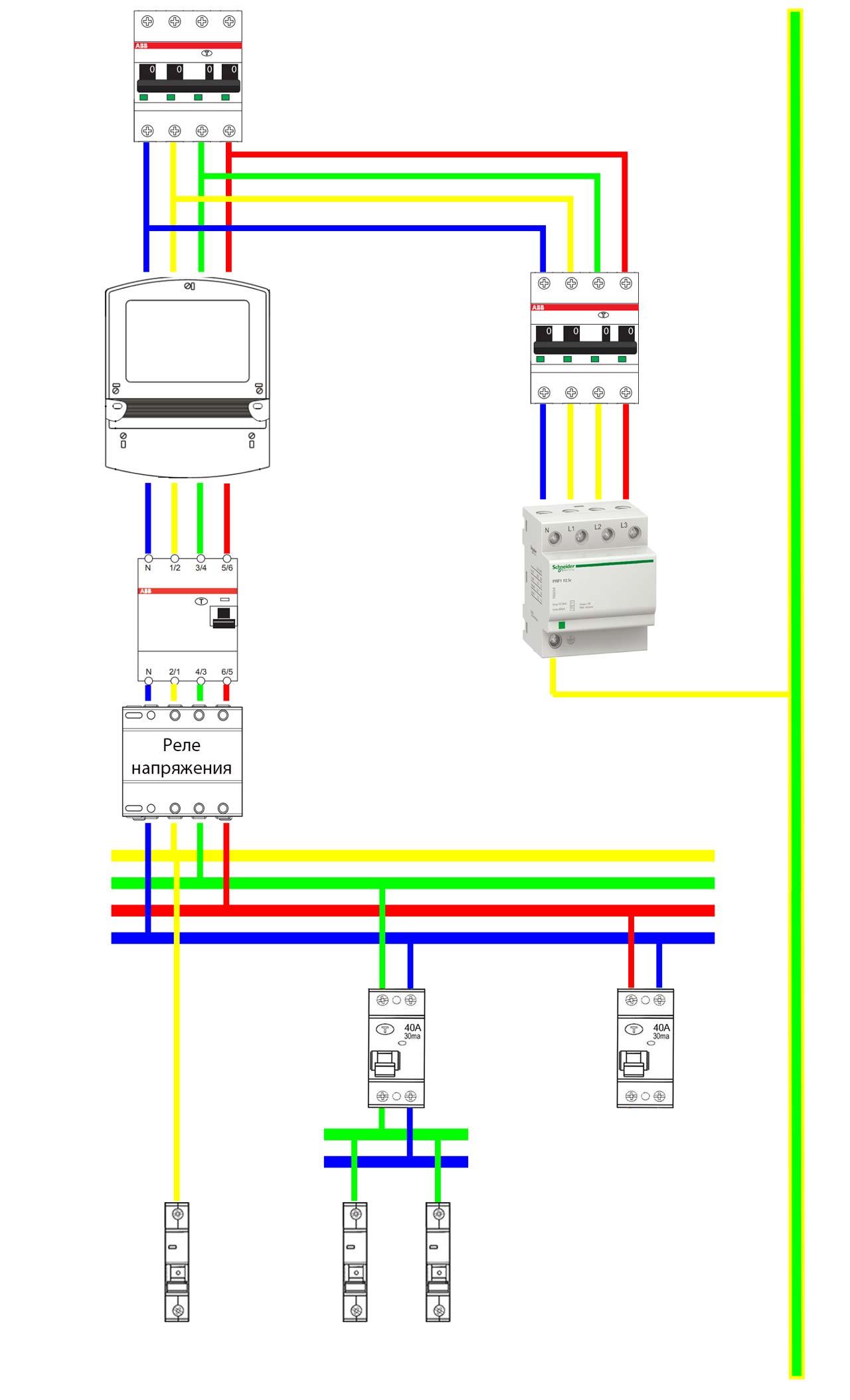 схема электрощитка с реле напряжения узип узо и автоматами для трехфазного дома
