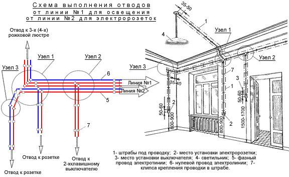 схема расположения трасс электропроводки