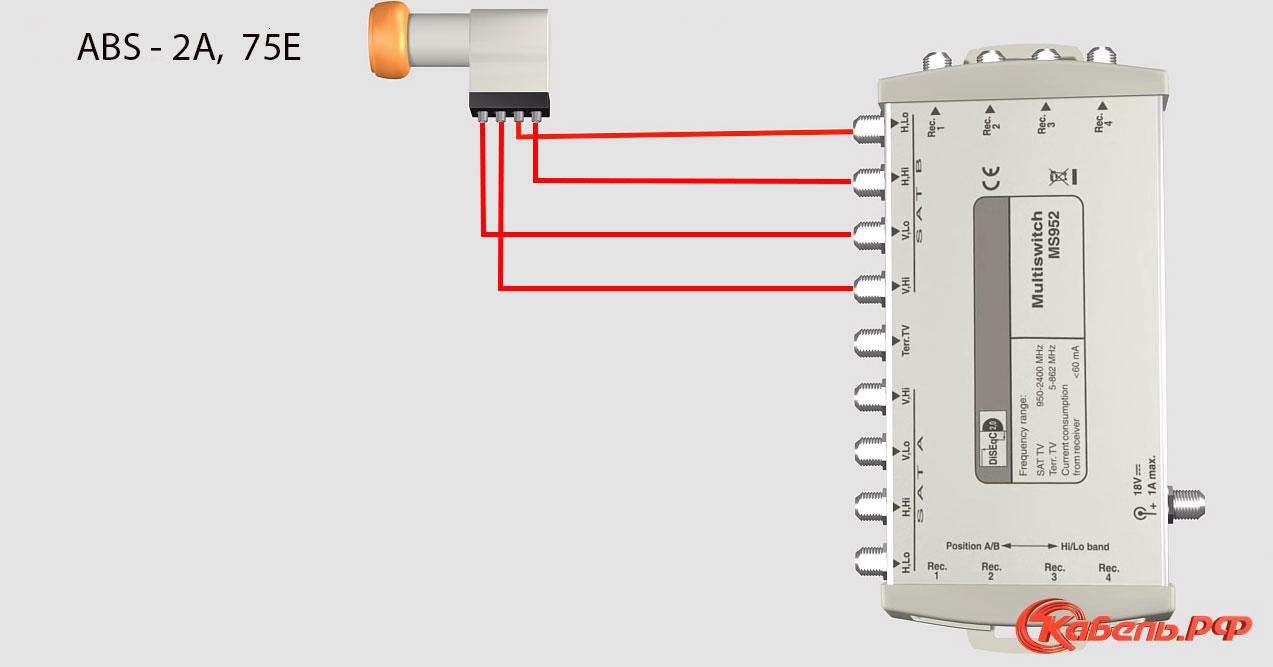 схема подключения конвертера через мультисвитч для ABS 2A каналы МТС