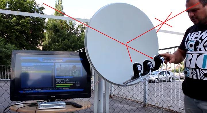 где нужно стоять при поиске каналов при настройке спутниковой антенны