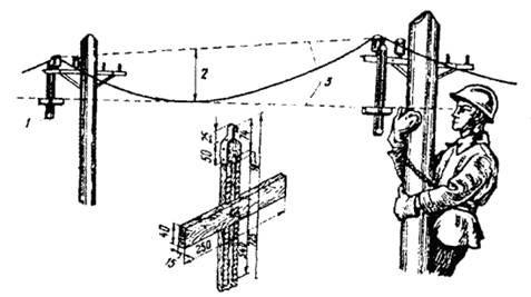 как визируется ВЛ-0,4кв и проверяется стрела провеса