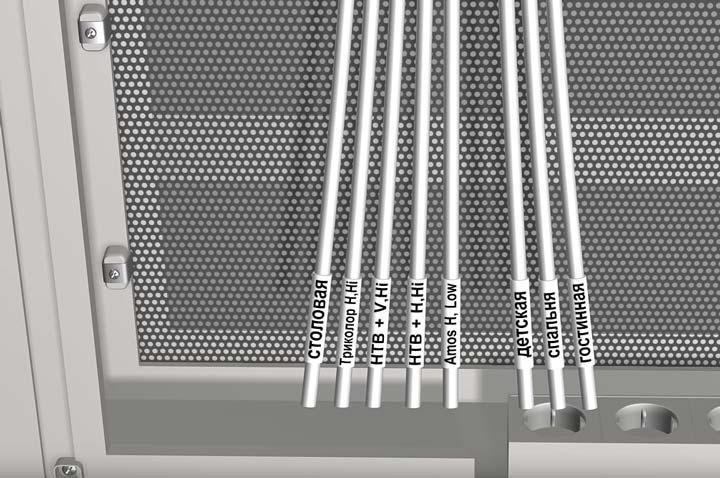 кабели для подключения спутниковой тарелки в комнатах дома