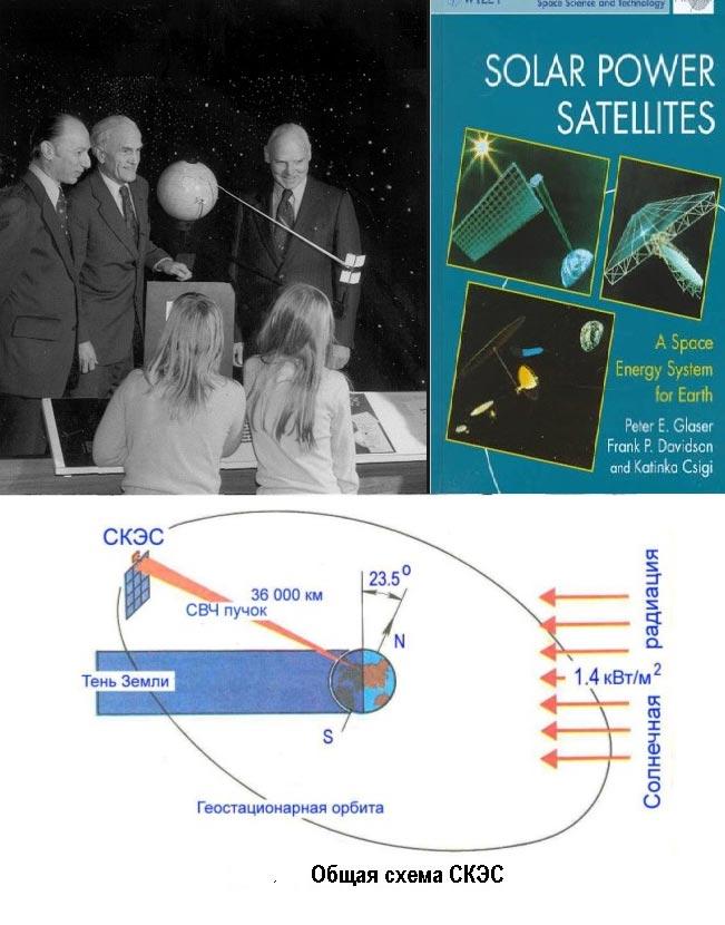 как передать энергию из космоса на землю