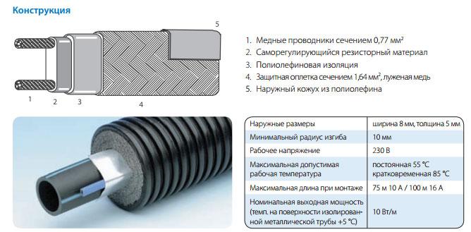 теплоизолированная труба Uponor с греющим кабелем внутри