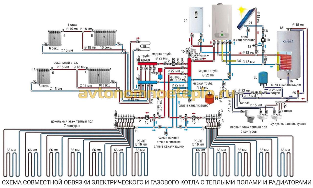 схема подключения теплых полов и радиаторов отопления