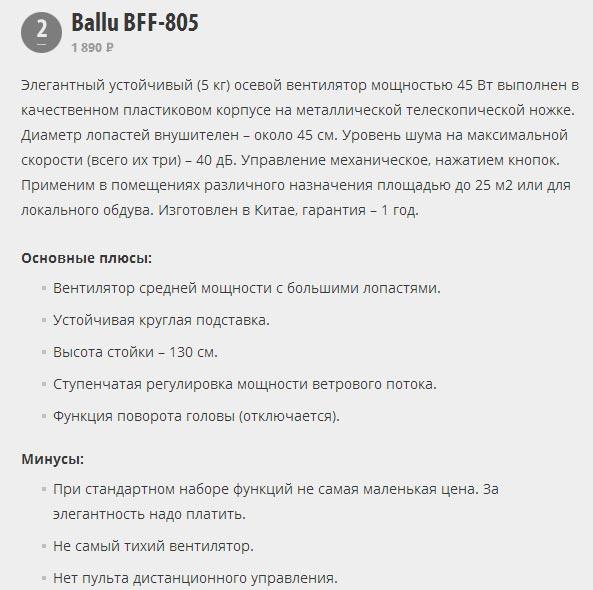 технические характеристики и недостатки напольного вентилятора Ballu BFF-805