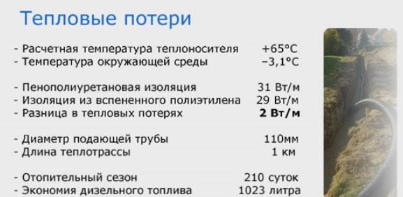 тепловые потери на теплоизолированных трубах Uponor сравнение с обычными стальными