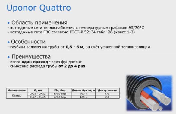 данные по теплоизолированным трубам Uponor Quatro