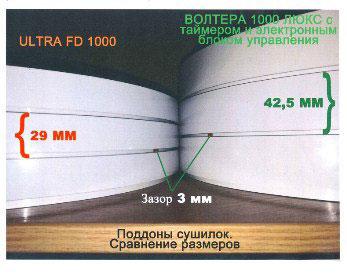 разница высоты поддонов у сушилок овощей изидри и волтера