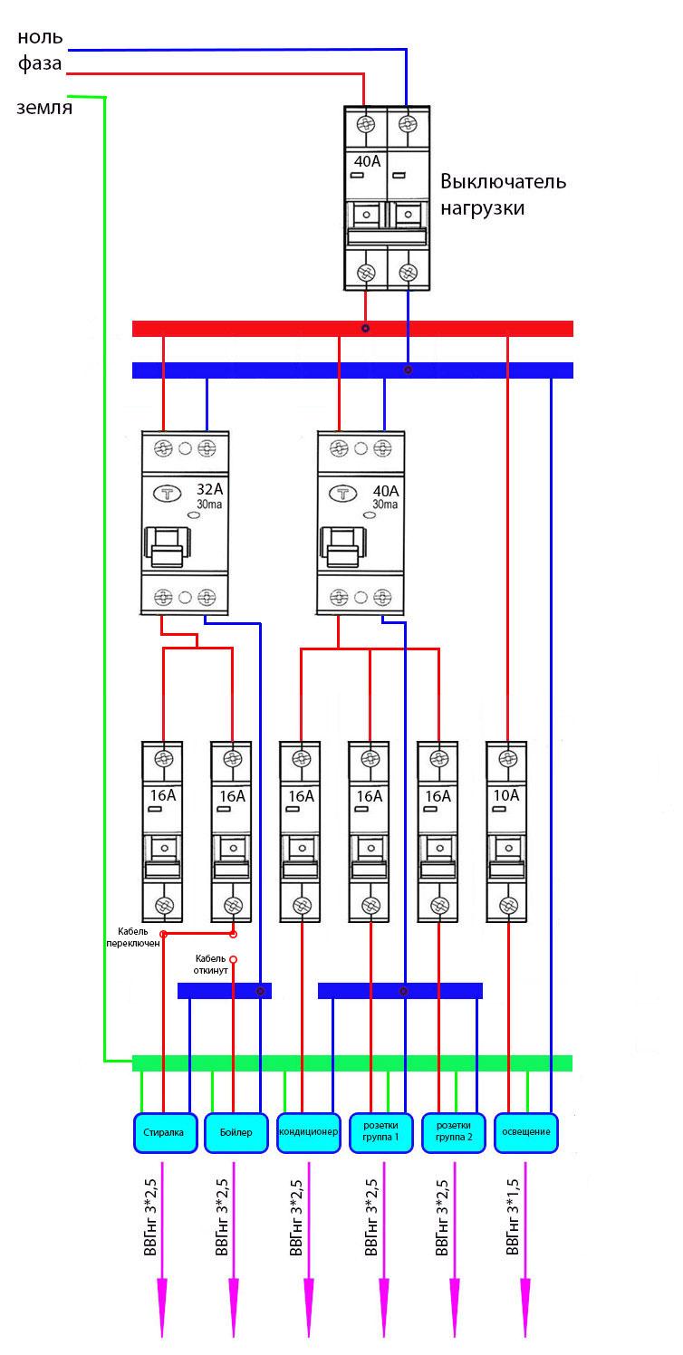 схема проверки почему выбивает автомат от стиральной машинки