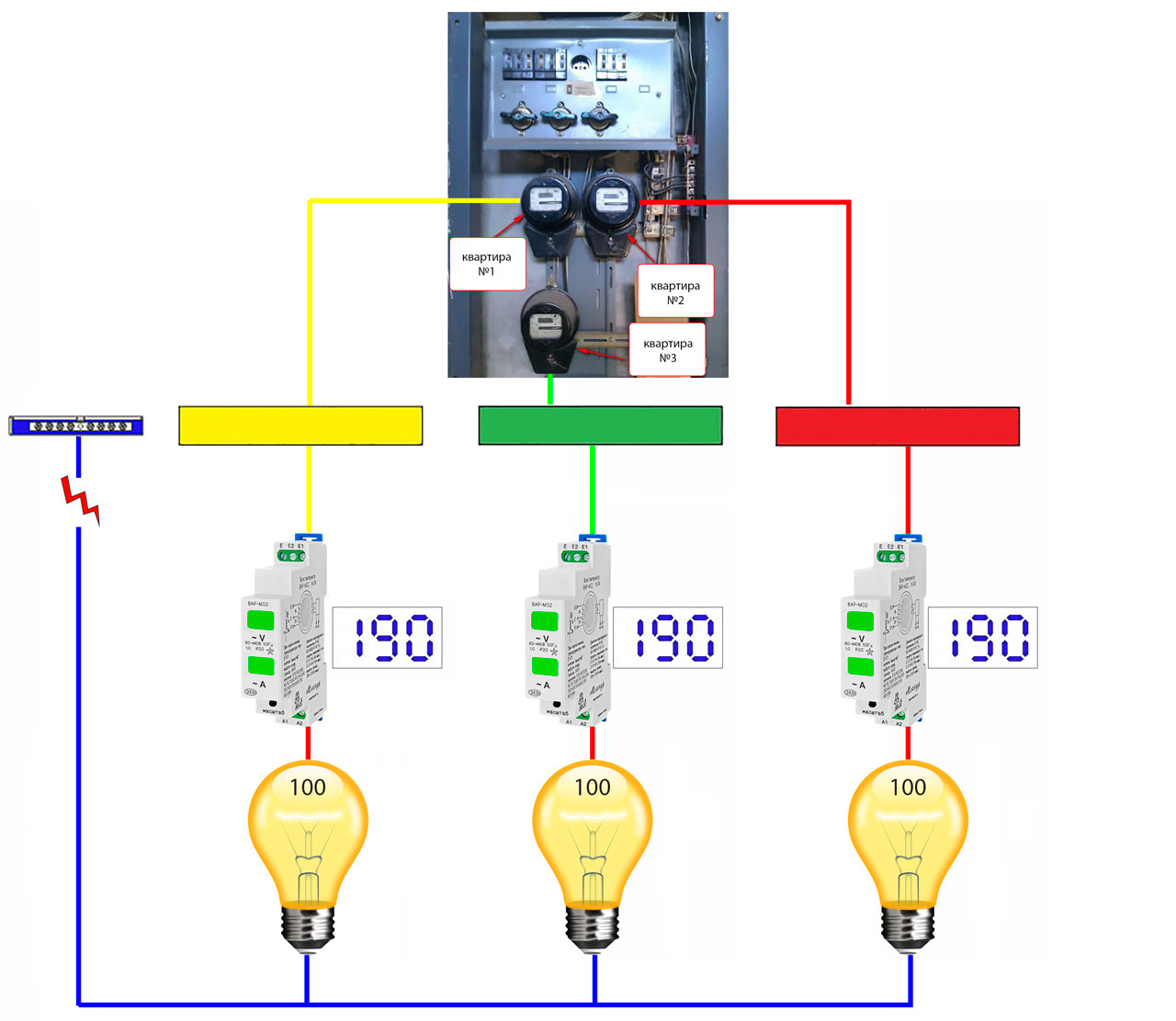 схема подключения при обрыве нулевого провода откуда появляется 380в в розетках