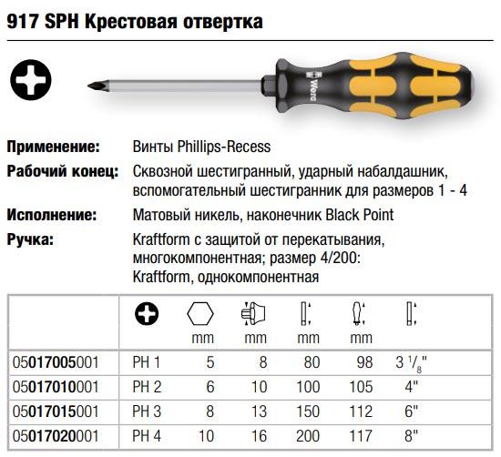 SPH Крестовая ударная отвертка Wera